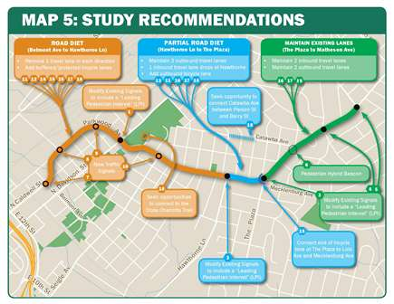 Study Recommendations Map