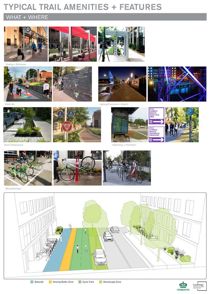 Photos and renderings of typical trail amenities