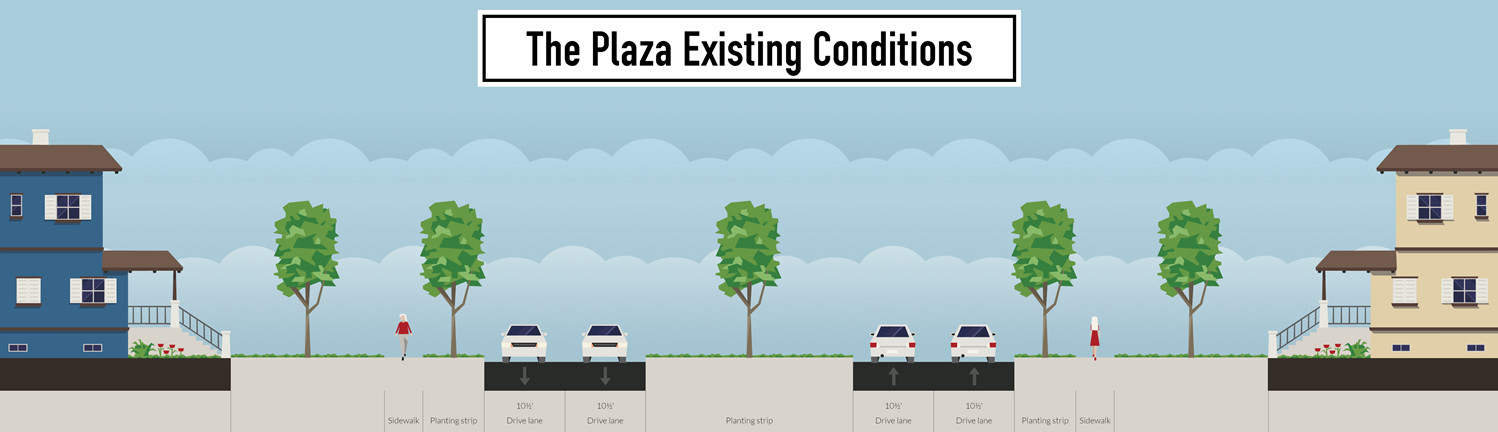 The Plaza - existing conditions