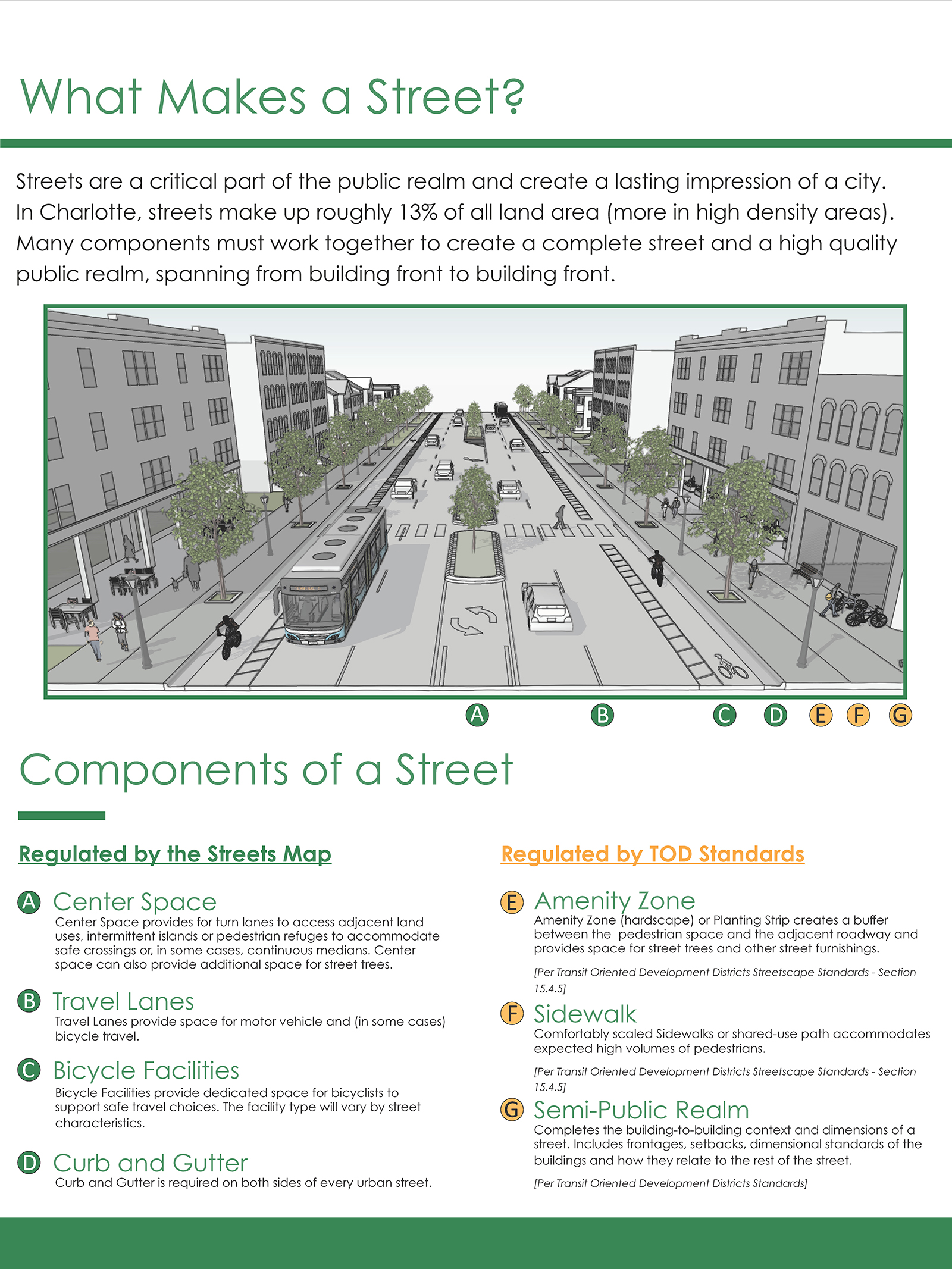What Makes a Street?