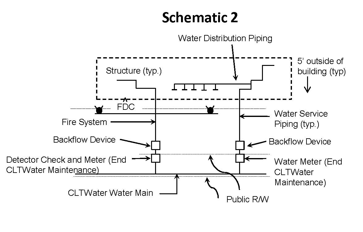 New Taps Ids Standards For Private Water Design And Construction Schematics Schmatic1 Schematic 2