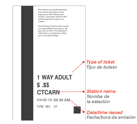 Picture of back of ticket info includes ticket type, amount paid, date, time and station purchased at