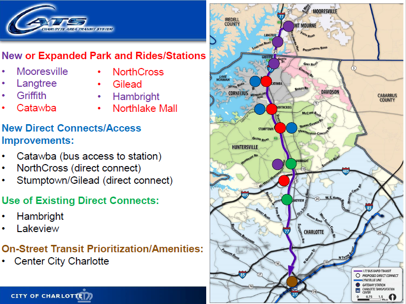 Graphic showing I-77 BRT PROPOSED PROJECT ELEMENTS, that include New or Expanded Park and Rides/Stations at Mooresville, Langtre