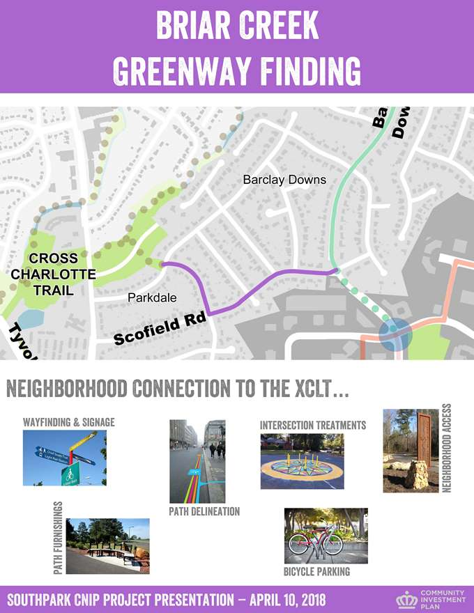 Briar Creek Greenway Finding rendering and map